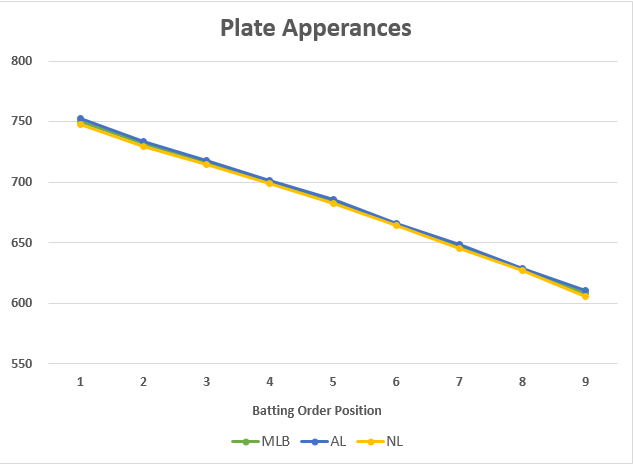 TOTAL_PLATE_APPEARANCES