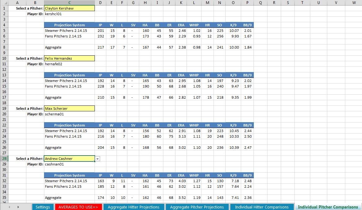 The individual pitcher comparisons tab allows you to see all three (or two in this case) projection sets side by side for up to four players along with the aggregate projection.