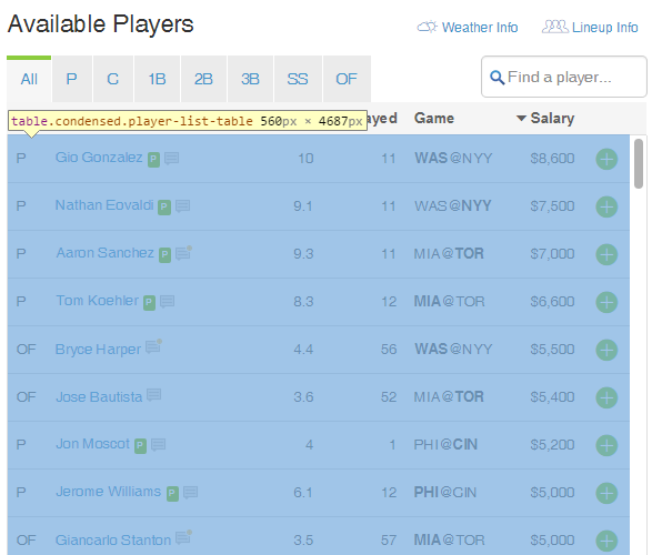 FanDuel_Player_List