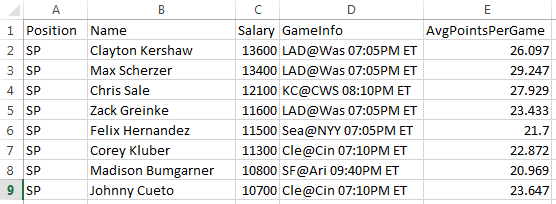 Draft Kings CSV export opened in Excel.