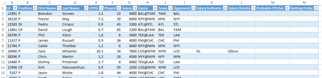 FanDuel_CSV_Table