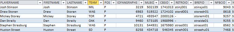 SFBB Rankings Part 2-2