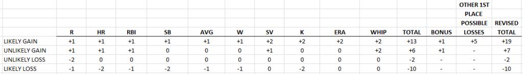 Standings15