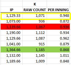 Standings9
