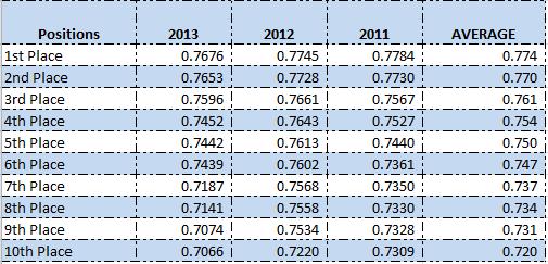 SGP_OPS_Standings2