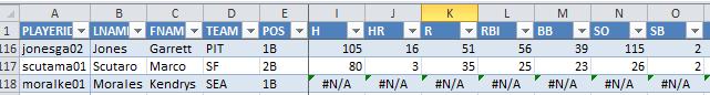 IFERROR-Excel-Formula