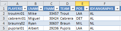 Player_ID_VLOOKUP_Errors