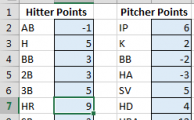 How To Calculate Custom Rankings for a Points League:  Part 2 - Set Up League Scoring Settings