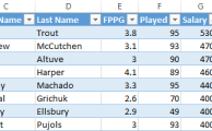 FanDuel Player Salaries Excel CSV