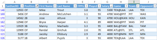 FanDuel Player Salaries Excel CSV