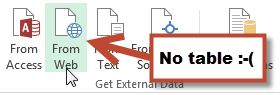 When using Excel's standard web query to import data, you don't have the option to import the information as a table.